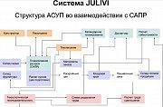 Программы для управления швейным производством Киев