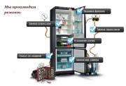 Ремонт холодильников Богодухов