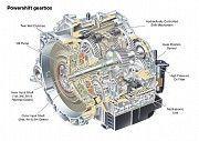 Ремонт Акпп Форд Куга Ford Kuga Powershift 6DCT450 Volvo Луцк