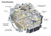 Ремонт АКПП Київ Volvo Вольво Powershift 6dct450 Mps6 Луцк