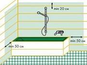 LACRYSIL- жидкая гидроизоляция под кафель, паркет, тёплый пол. Киев