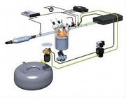 Vialle - жидкий впрыск газа, ГБО 5 поколения. Без редуктора Киев
